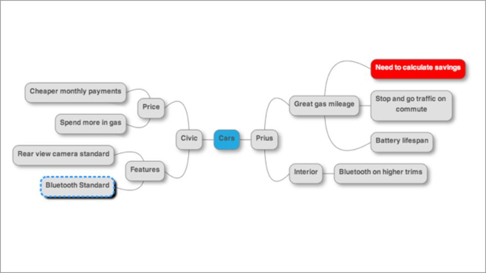 ブラウザ内で完結する高機能マインドマップ作成ツール「MindMup」