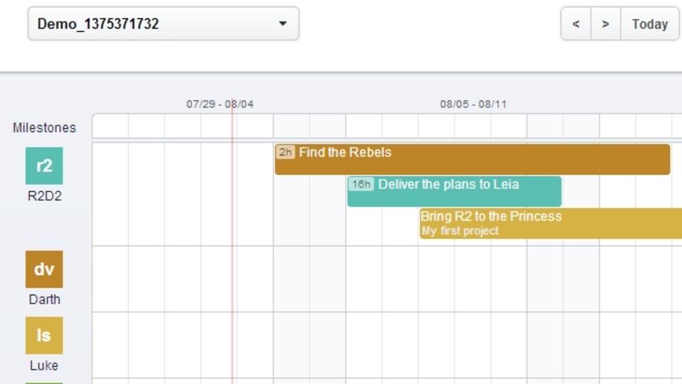 ガントチャートを使ったタスク管理が簡単にできるToDoリストアプリ『TeamWeek』