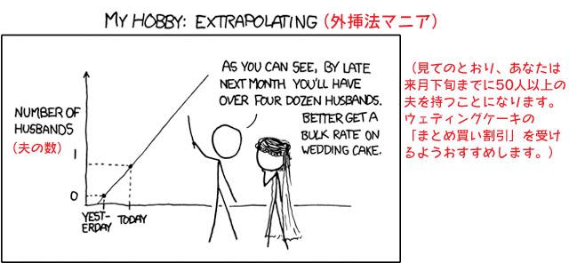130807extrapolating.jpg