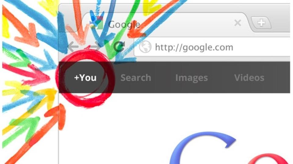 Google+で特定のユーザーにダイレクトメッセージを送る方法