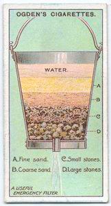 浄水フィルターの作り方