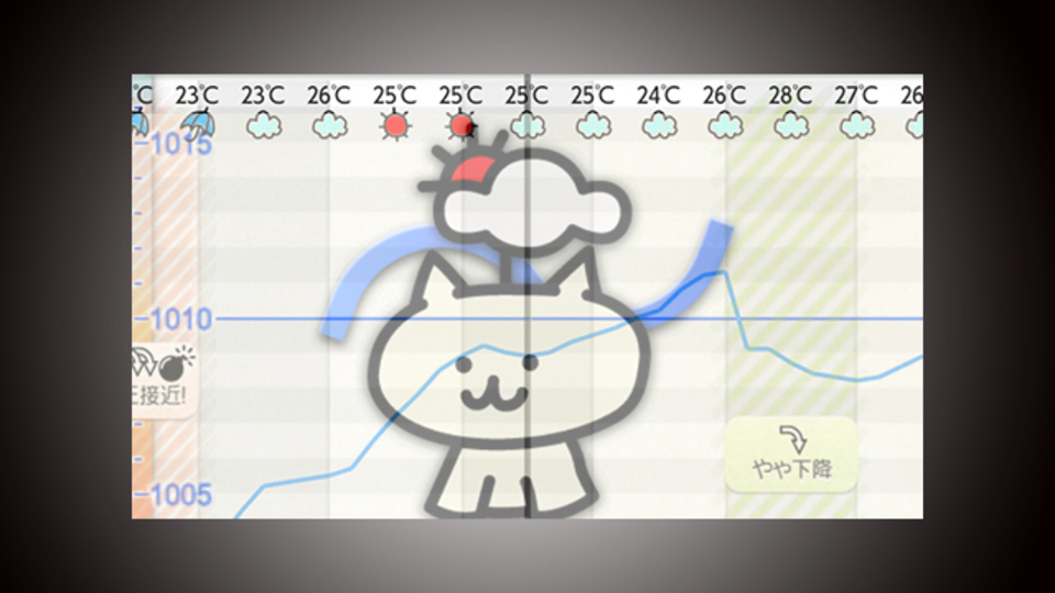 頭痛持ち必見! 気圧を予測できるお天気アプリ『頭痛~る気圧予報』