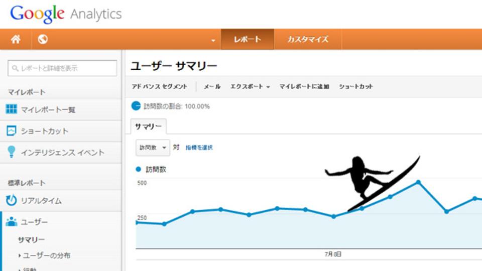 Google Analyticsで「表示する桁数」を5000行以上に設定、CSVでダウンロードする方法