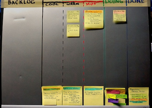 紙のノートとペンなど、アナログのツールを活用する