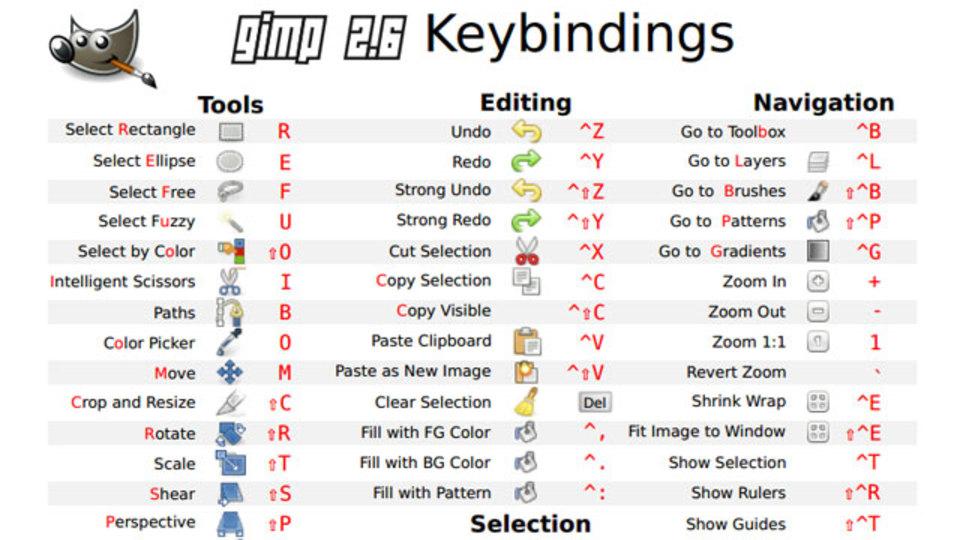 GIMPのキーボードショートカットが一目で確認できる実用的なカンペ