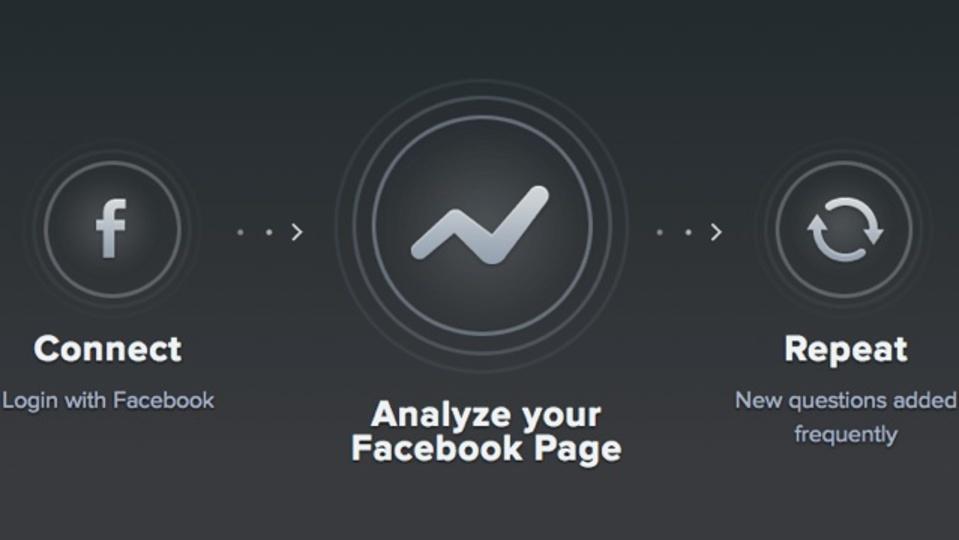 自分が管理しているFacebookファンページを分析してくれるサービス「Minilytics」