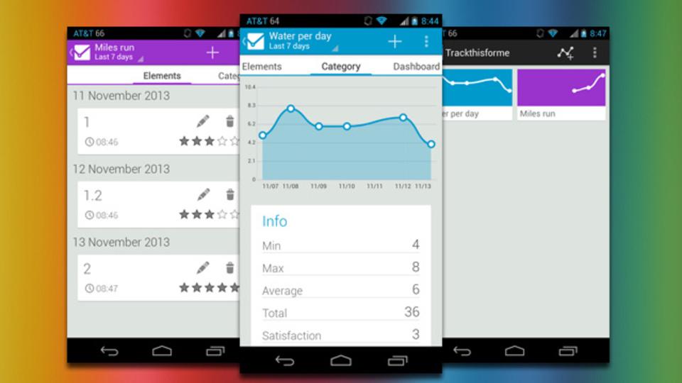 ログ魔のあなたにおすすめ。なんでも記録するAndroidアプリ『Trackthisforme』