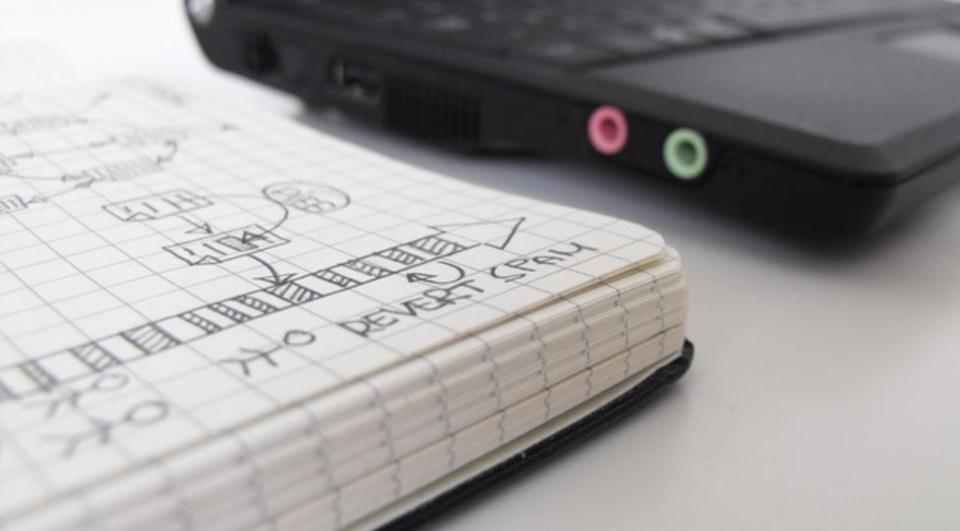 仕事に集中するために、頭に浮かんだことは「後でメモ」に書き留めよう