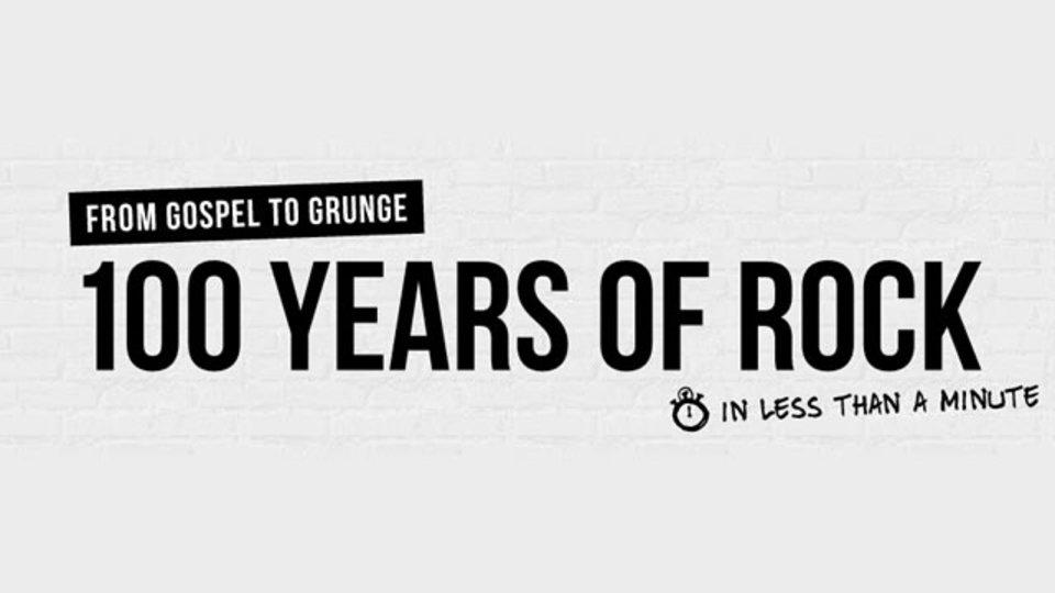 ロックの100年史を振り返られるサイト「100 Years of Rock Visualized」