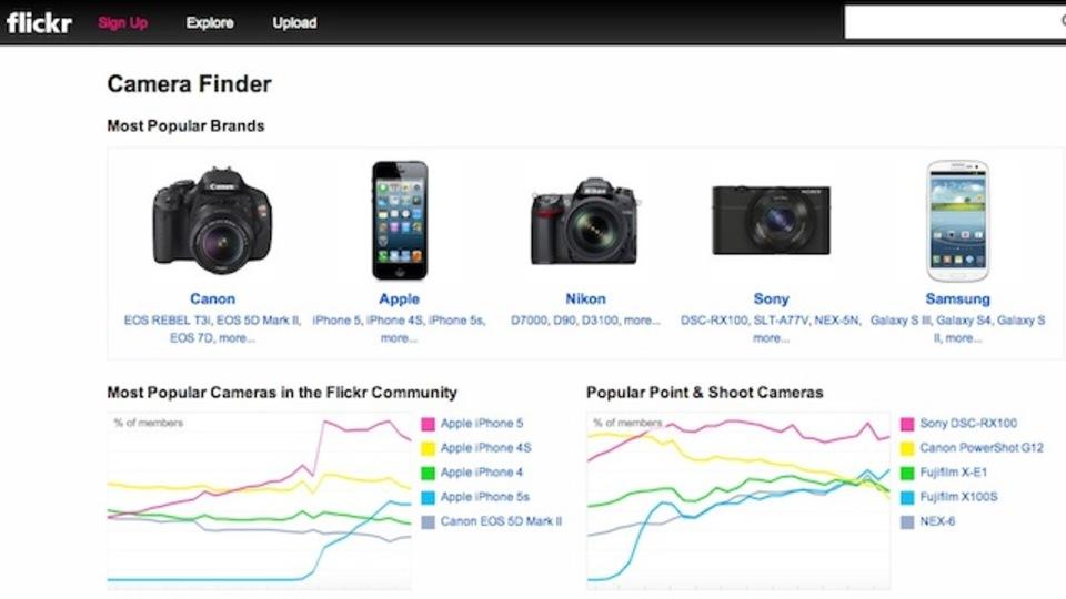 次に買うカメラを探すならFlickrに目を通すべし