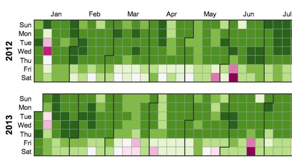どのシーズンだと宿泊費が高くなるかをヒートマップで確認できる「Hotel Rates Heatmap」