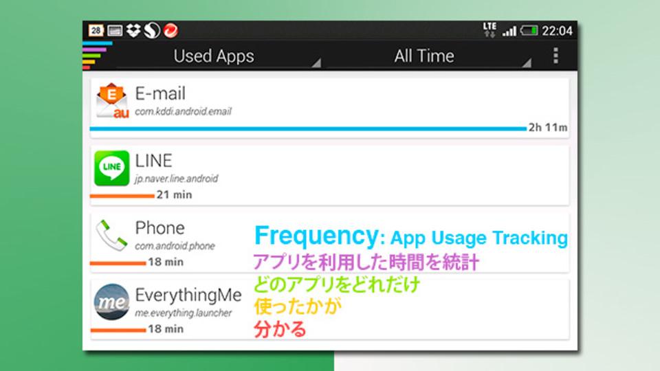 スマホアプリの使用時間を集計する『Frequency』で無意識の自分が見えてくる