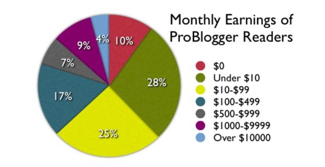 140325professional_bloggers1.jpg