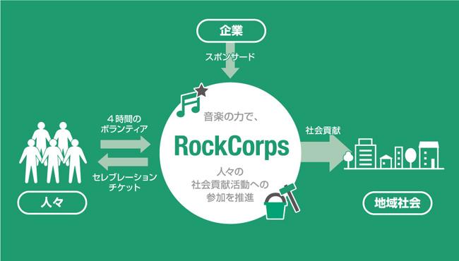 20140428_rockcorps_2.jpg