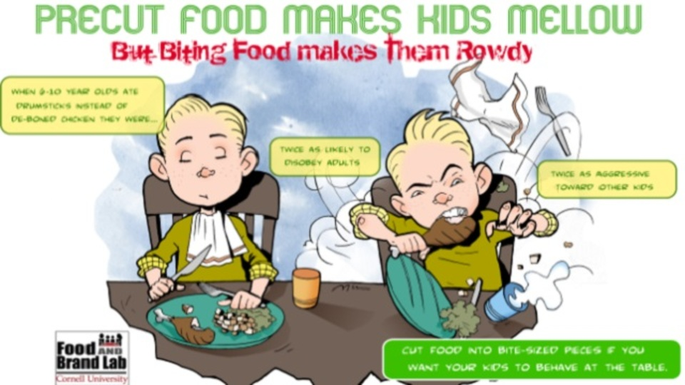 「前歯でかじりつく料理」が食事中の子どもを暴れん坊にする可能性あり:研究結果