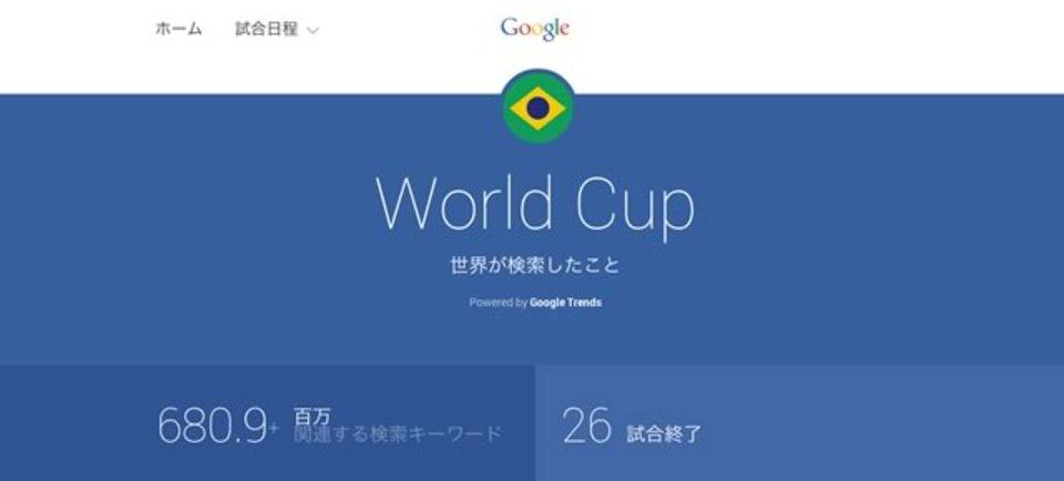 ワールドカップに関する世界の反応をまとめたサイト「World Cup trends by Google」