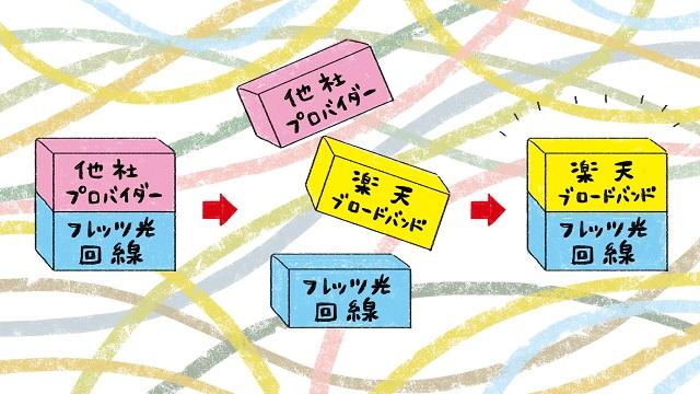 140627_provider_norikae.jpg