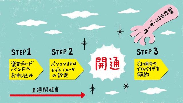 140627_provider_sagyou.jpg