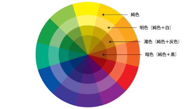モノトーン配色で黒と白の使い方を理解する