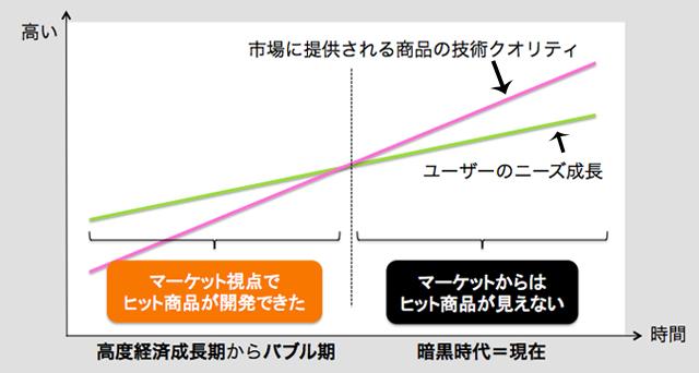 140901zero_ichi2.jpg