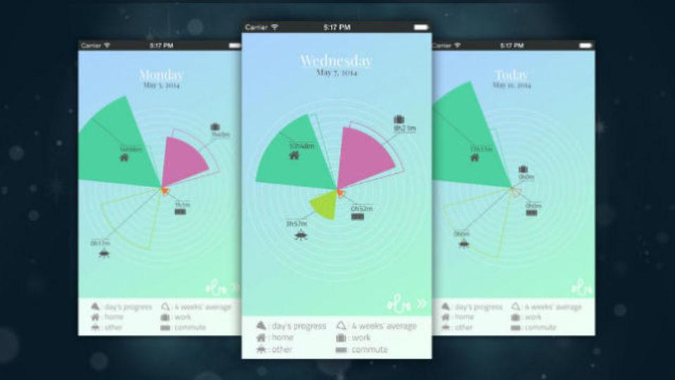 ワークライフバランスの達成状況をきれいにグラフ化してくれるアプリ