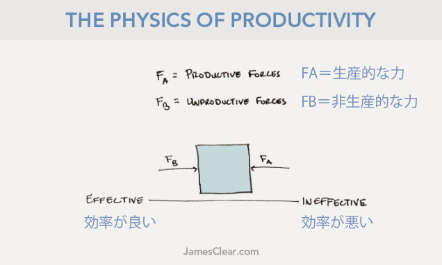 140915physics_of_4.jpg