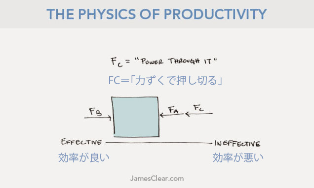 140915physics_of_6.jpg