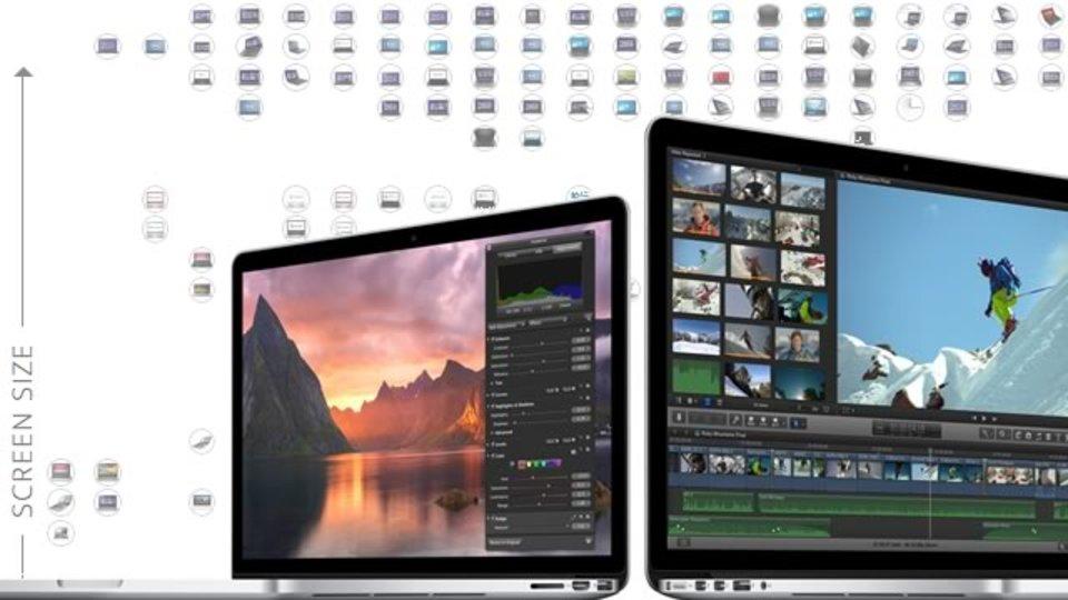 ノートPCを画面サイズ・価格で比較できるサイト「Gnod Laptop Comparison」