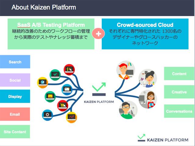 150109ventures_kaizen_3.jpg