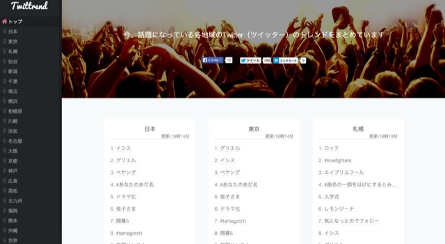 Twitterのトレンドが都道府県別にわかるサイト「Twittrend」
