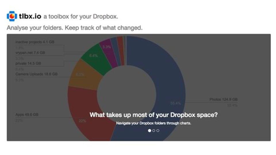 Dropboxの使用量をディレクトリごとに円グラフで可視化できるサイト「tlbx.io」