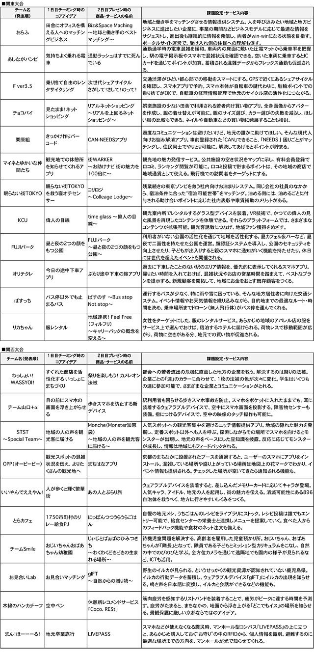 150413ashita_lab_univ_1_10.jpg