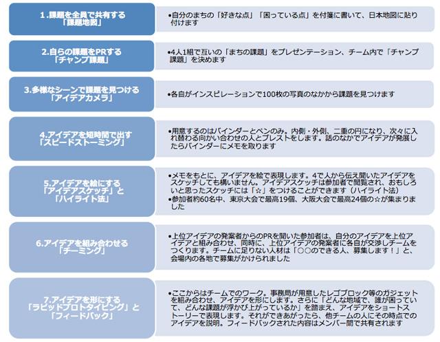 150413ashita_lab_univ_1_8_2.jpg