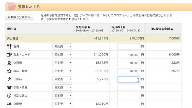 150424estimated_expenditure_6_2.jpg