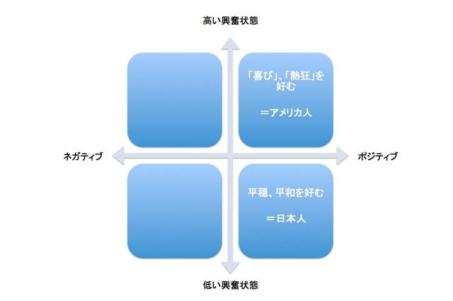 150802emotion.jpg