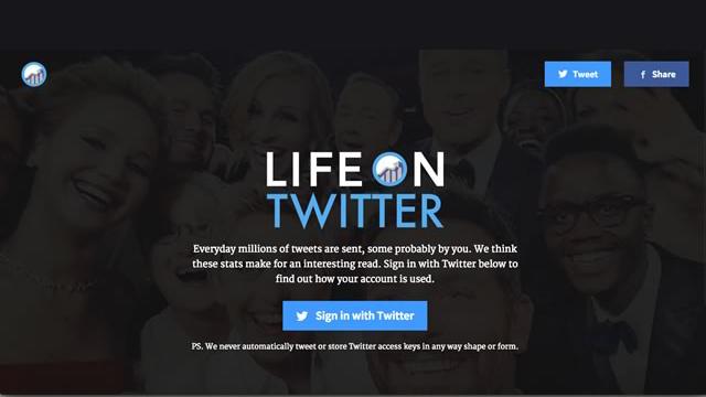 あなたのTwitterを解析して絵文字の利用頻度を調べられるサイト「Life On Twitter」