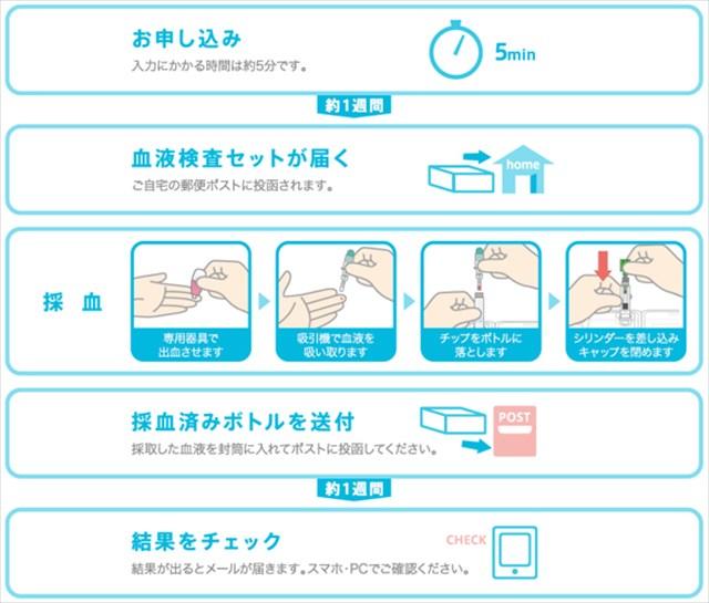2015_09_04_smartkensa_1.jpg
