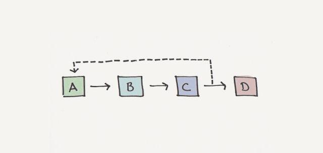 20151209-feedbackloop02.jpg