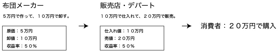 160404often_price1.jpg