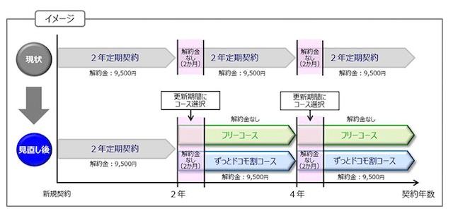 160415mediagene_gizmodo2.jpg