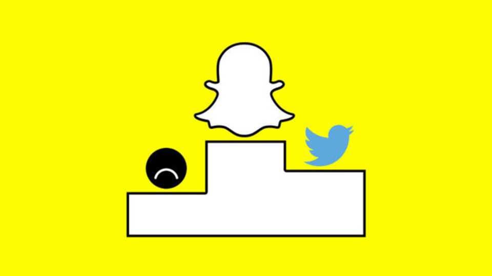 Snapchatの1日のアクティブユーザー数、Twitterを超える?