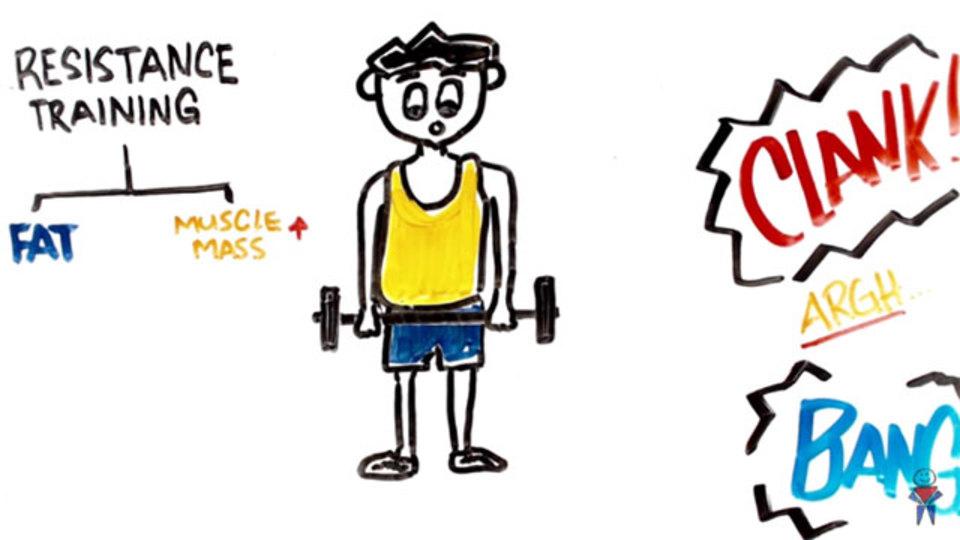 隠れ肥満から卒業するためのエクササイズ