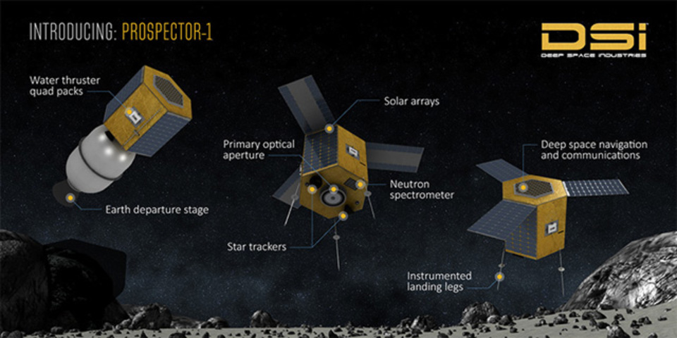 3年後には「小惑星採掘」ビジネスがはじまっているかも?
