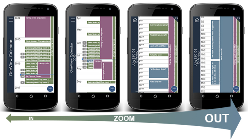月/週/日のすべてを1画面で表示できるカレンダーアプリ【今日のライフハックツール】