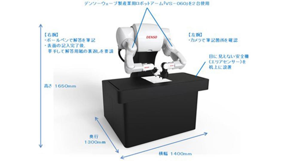 解答代筆ロボットアーム「東ロボ手くん」とは?