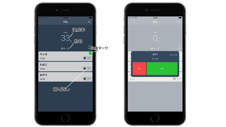 無駄につながる習慣を削ぎ落とすアプリ【今日のライフハックツール】