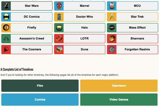 『スター・ウォーズ』などシリーズ物のフィクションの時系列がわかる「All Timelines」