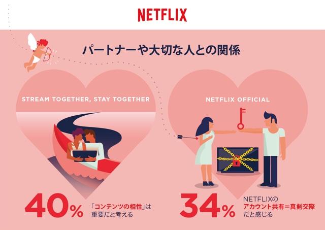 170217Netflix_valentine_Infographic-02.jpg
