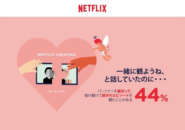 170217Netflix_valentine_Infographic-03.jpg