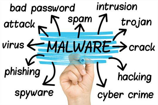 コンピューターをマルウェアから守るために最低限知っておくべきこと
